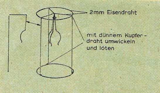 Ungewöhnlich Ideale Drahtmutterkapazität Galerie - Die Besten ...